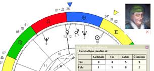 Regiomontanus alapbeállítások - Humanisztikus Asztrológia Iskola