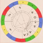 Horoszkópelemzés