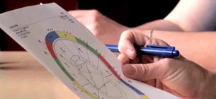 Az asztrológia tanfolyam kiscsoportos foglalkozásai